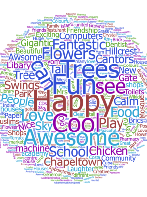Chapeltown Wordcloud